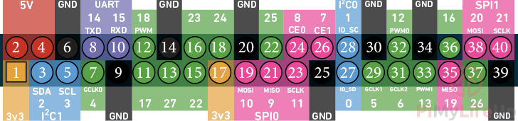 Raspberry-Pi-2-3-4-and-newer-Pinout.png